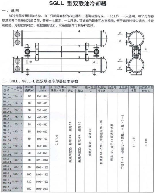 SGLL型双联卧式冷却器